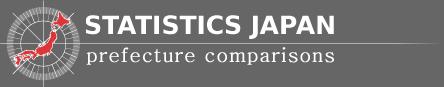 Statistics Japan